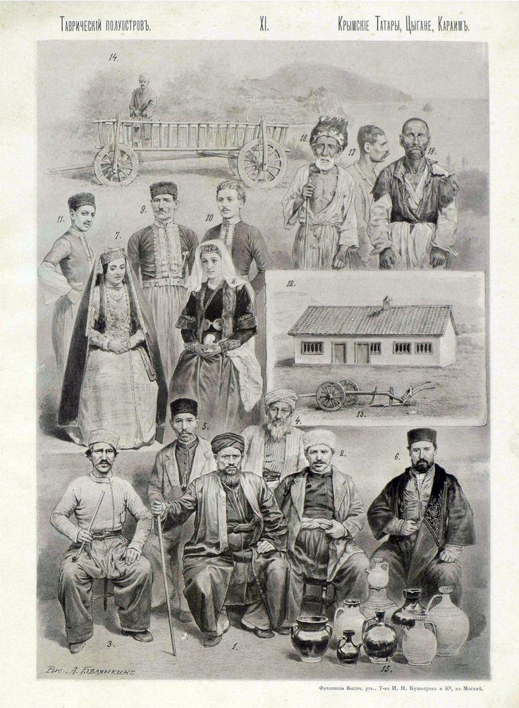 Русские народы Таврического полуострова: Крымские татары, Цыгане, Караимъ