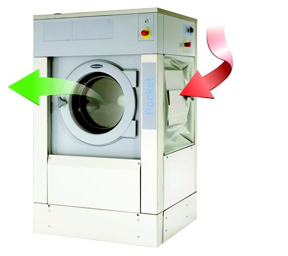Electrolux Pocket Barrier Washer.