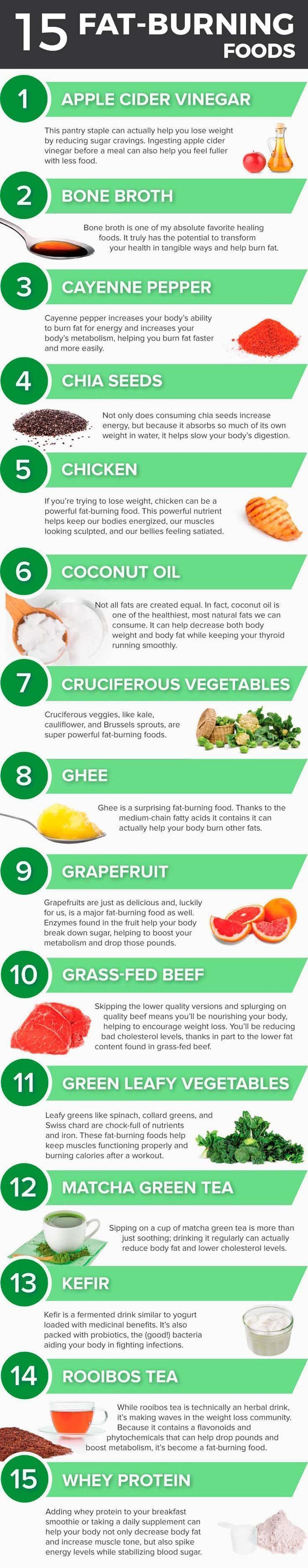 19 best hacking images on pinterest health medicine and physical 11 of the best fat burning foods for 2017 fandeluxe Images