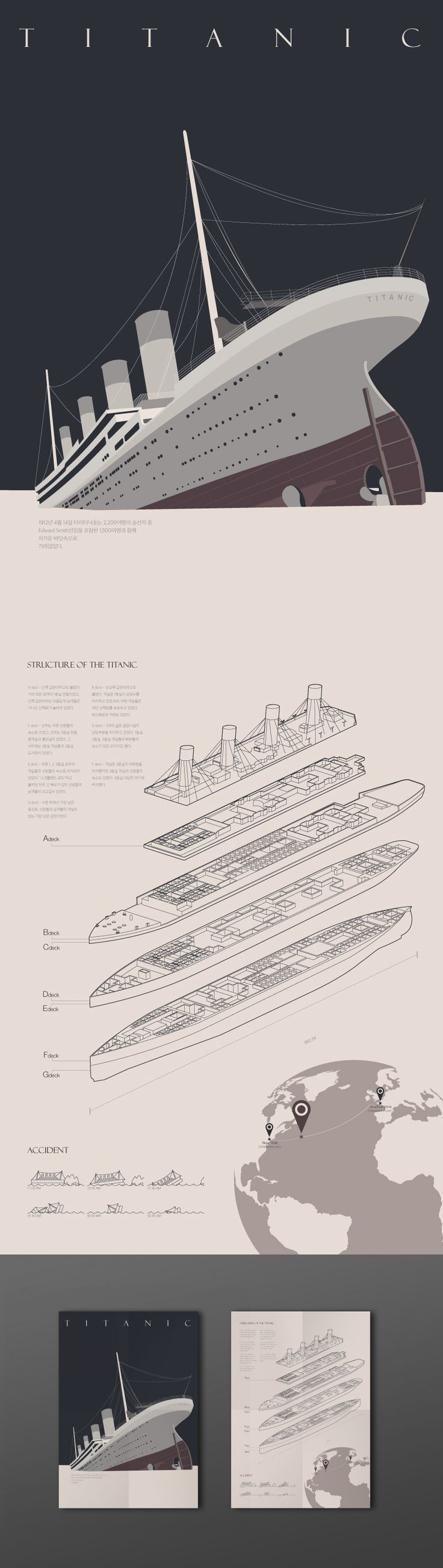 """Check out new work on my @Behance portfolio: """"TITANIC 1912  _Infographic"""" http://be.net/gallery/32272183/TITANIC-1912-_Infographic"""