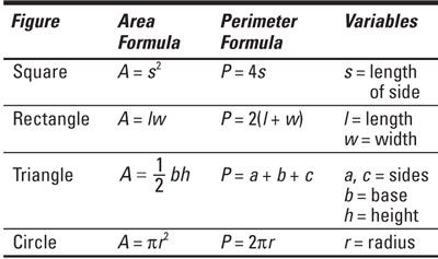 circumference formula essay Ib math sl formula booklet  h 2 area of a trapezium = a area of a circle circumference of a circle volume of a pyramid a =  r 2 c  more essay.