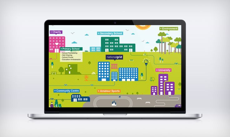 Presentation | Interactive PowerPoint | Cityscape | Townscape | Flat Design Volunteering Tool