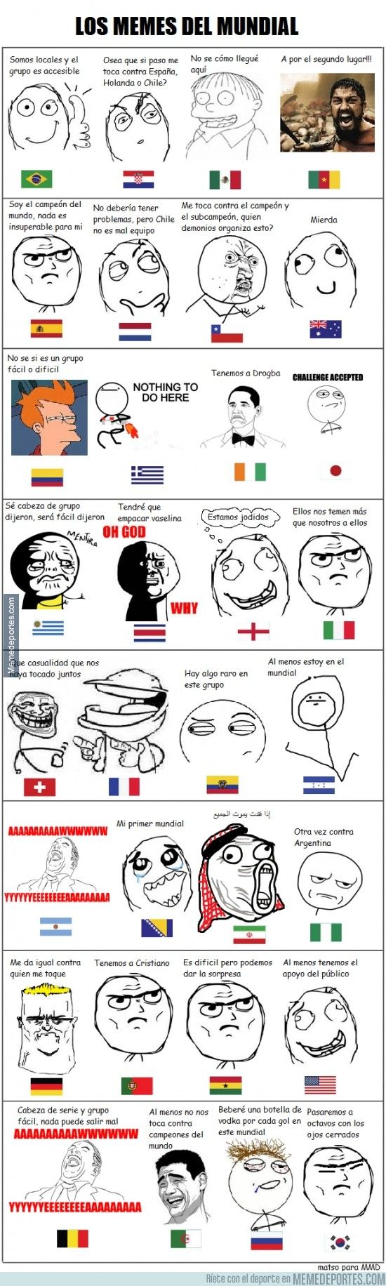 Los memes del mundial. Soccer World Cup Brasil 2014 most of these turn out to be false!