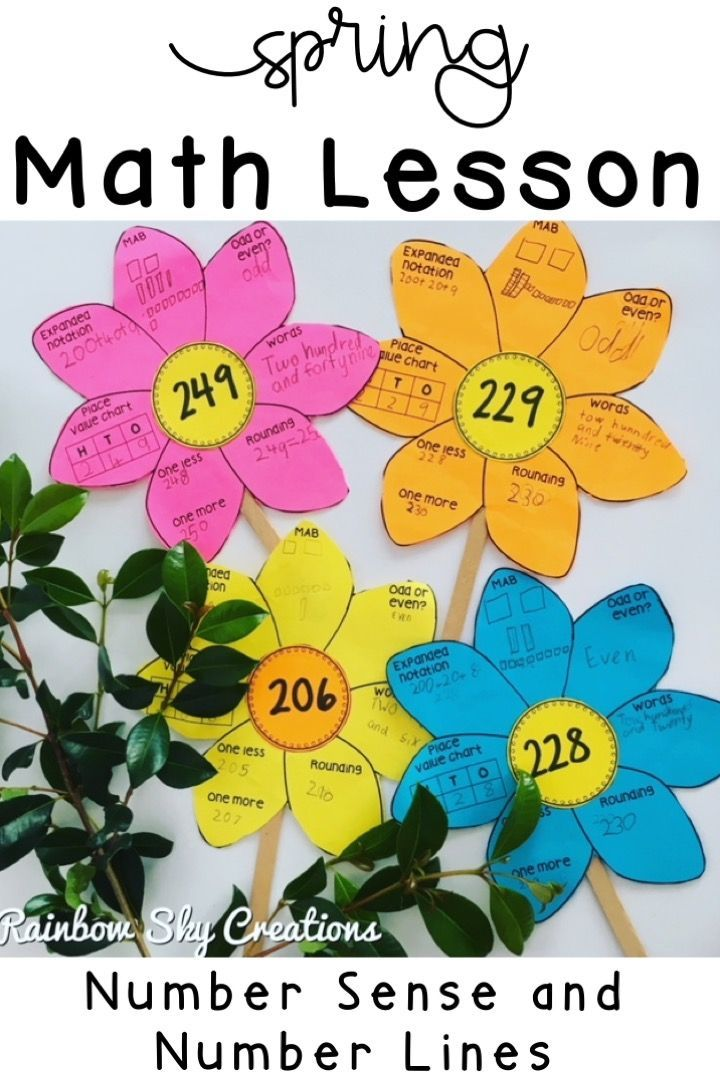 This number sense activity is perfect to teach your students about odd and even numbers, number lines, rounding  numbers, place value charts and representing numbers in MAB and word form. Use flowers to demonstrate and create a class number line. Printables come in versions for 2-digit, 3-digit and 4-digit numbers. Click on the link for a closer look for some spring math inspiration (2nd grade, 3rd grade, 4th grade, homeschool).