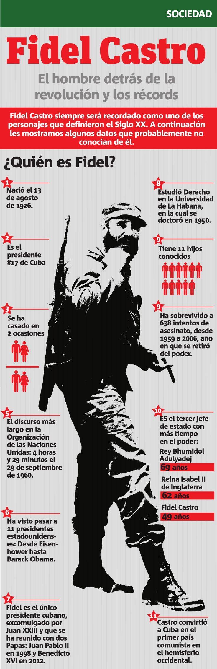 Fidel Castro. Hasta siempre, Comandante!