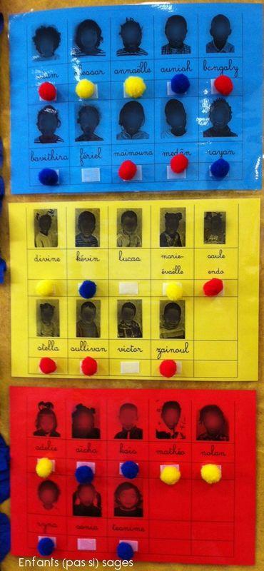 """Tableau de présence : les étiquettes sont déjà affichées et l'enfant accroche son """"chaudoudou"""" quand il arrive ..."""
