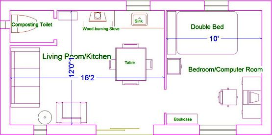 Building a small starter straw bale home or guest house for Straw bale house cost per square foot