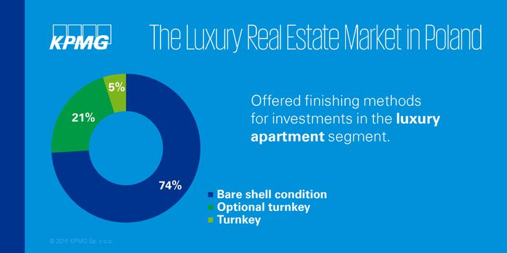 5% of luxury apartments in Poland are offered in turnkey condition, further 21% are offered with turnkey option #realestate #KPMG #Property #KPMGPoland #Poland