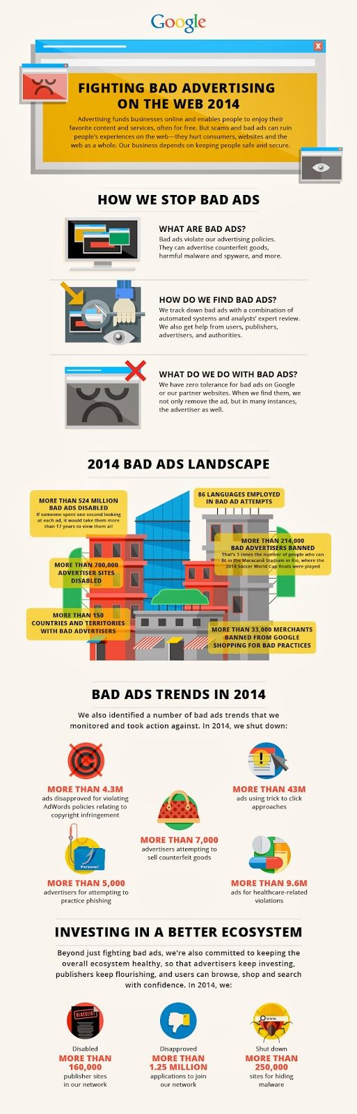 Google Bad Ads Infographic