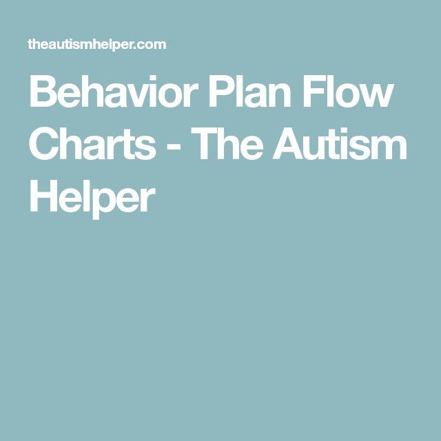Behavior Plan Flow Charts - The Autism Helper