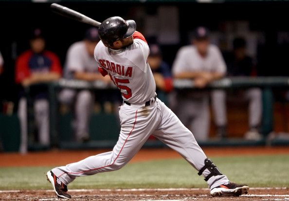 Google Image Result for http://mlblogscountingbaseballs.files.wordpress.com/2012/02/dustin-pedroia.jpg
