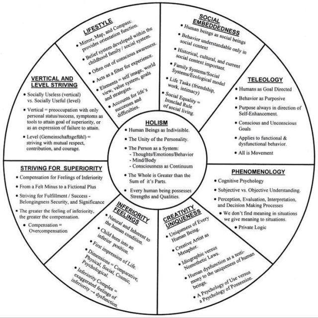 Stress management : Holism...   Psychology, Human behavior ...