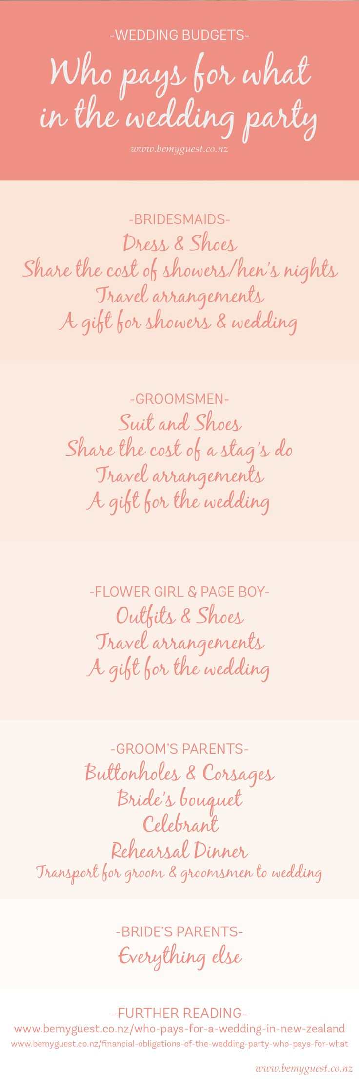 What does the bridesmaid and groomsman have to pay for? It's a tricky topic because often money stuff isn't talked about upfront. Here's a simple guide, for more detail read Financial obligations of the wedding party: Who pays for what? - Be My Guest
