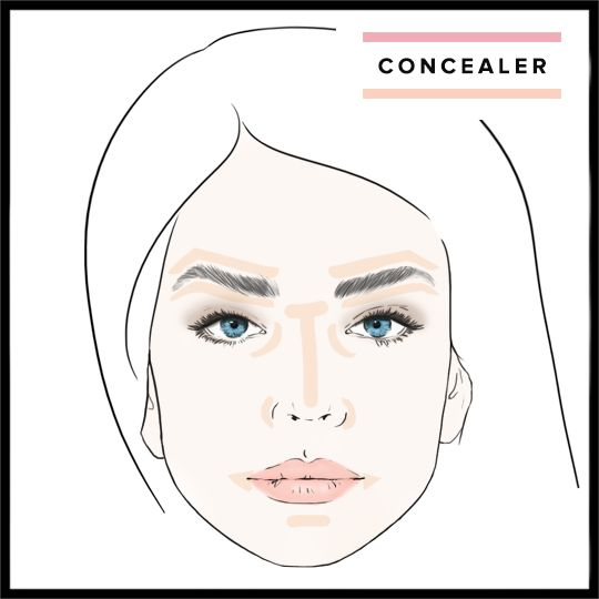 Concealer, makeup application, makeup tutorial