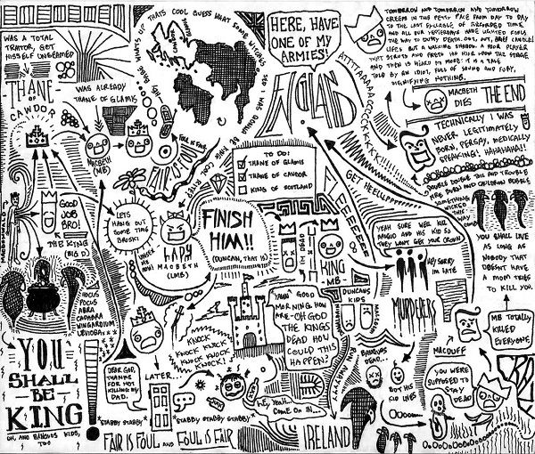 Pop Culture Films Illustrated As Doodles - DesignTAXI.com