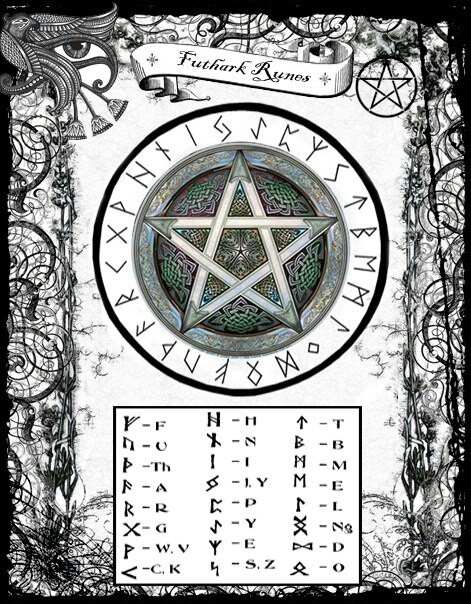 25 best ideas about futhark runes on pinterest elder for Elder wand runes
