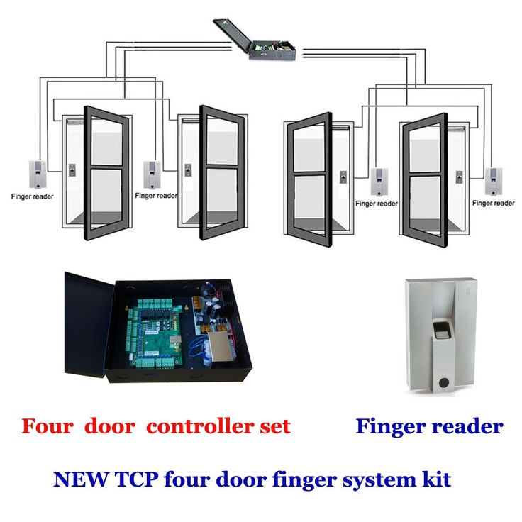 670.00$  Buy here - http://ali540.worldwells.pw/go.php?t=32722066713 - TCP four door access controller + power case kit. comprises four Door controller,exit button , Finger reader,finger scanner etc. 670.00$
