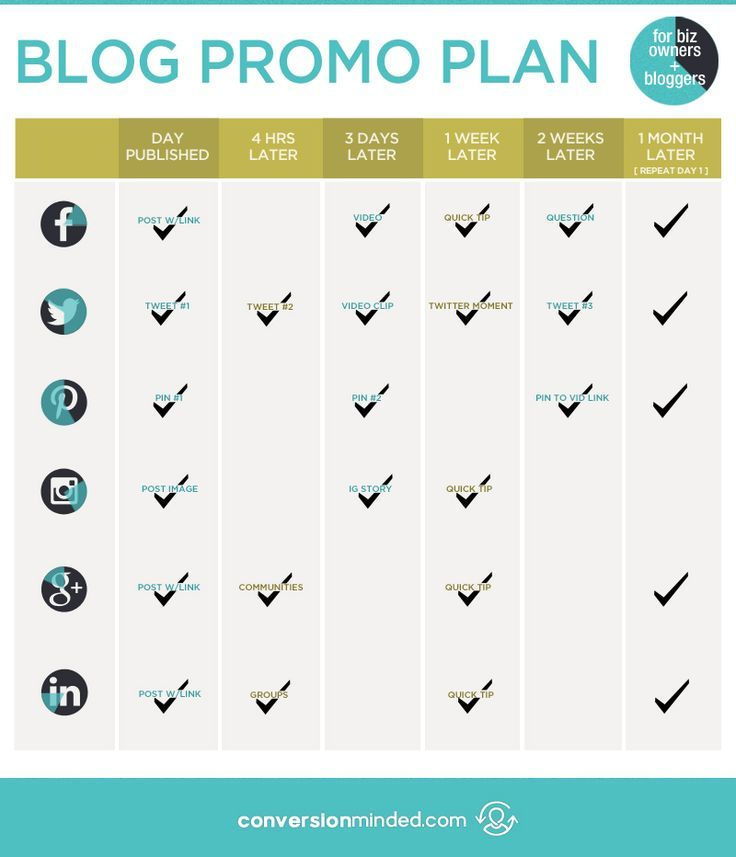 how to create your own blog template - 346 best blogging social media images on pinterest
