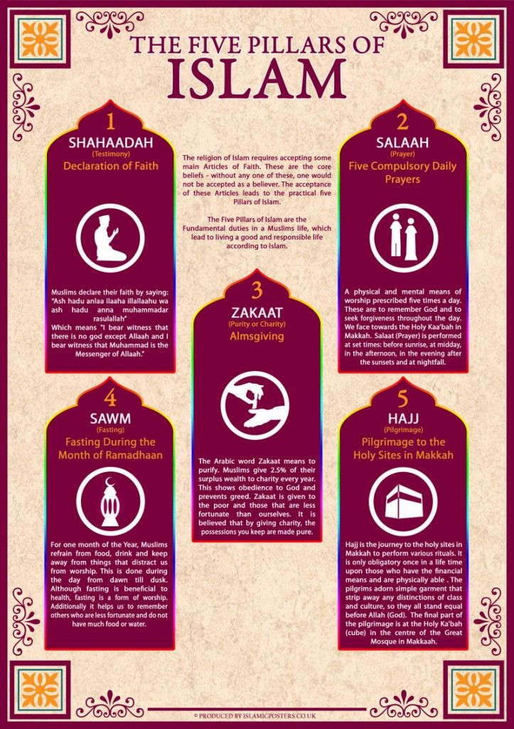 One of the Pillars of Islam is prayer and this is what will enable you to keep ion having faith in God. According to the Islamic faith, every Muslim from all over the globe needs to practice the prayer rituals every day. They need to pray five times a day during the listed times. The five prayers are different and one needs to know the procedure they will use when they are praying.
