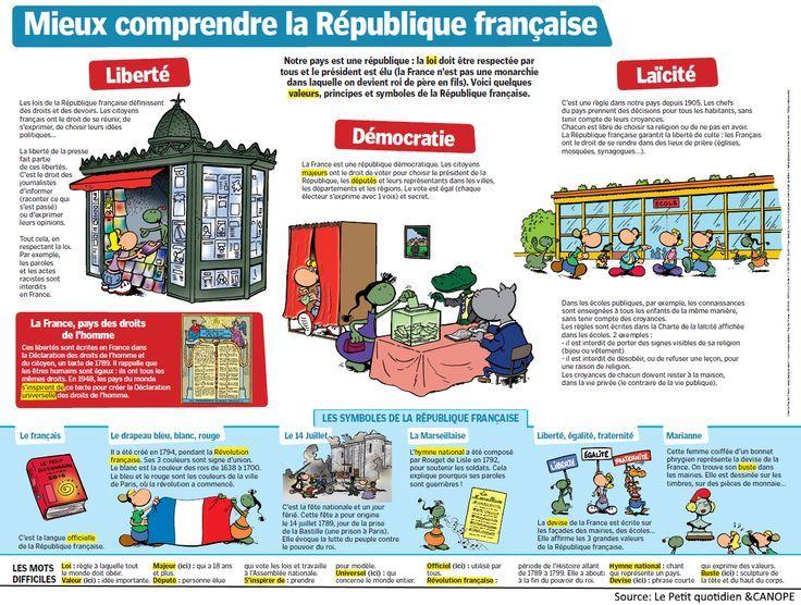 La citoyenneté européenne : mythe ou réalité ?