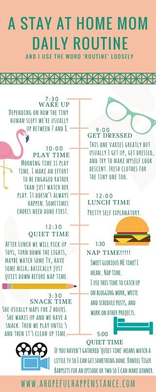 A daily schedule of a stay at home mom. Minus all the crazy hair pulling and poopy details. From A Hopeful Happenstance - What is your daily routine like?