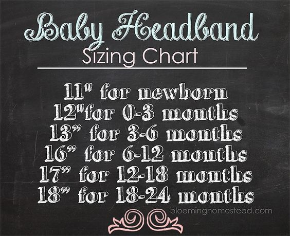 Looking to make a lovely diy baby headband? Check out this full tutorial and learn how to make these for a fraction of the retail cost.