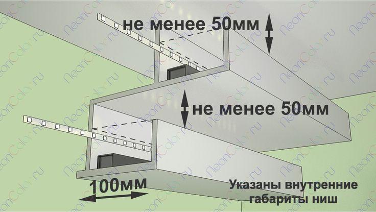 светодиодная лента на потолок