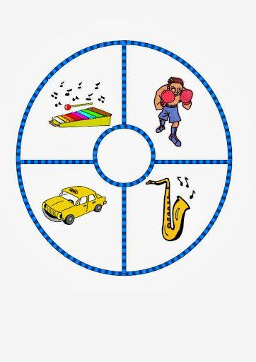 ruedas del abecedario24