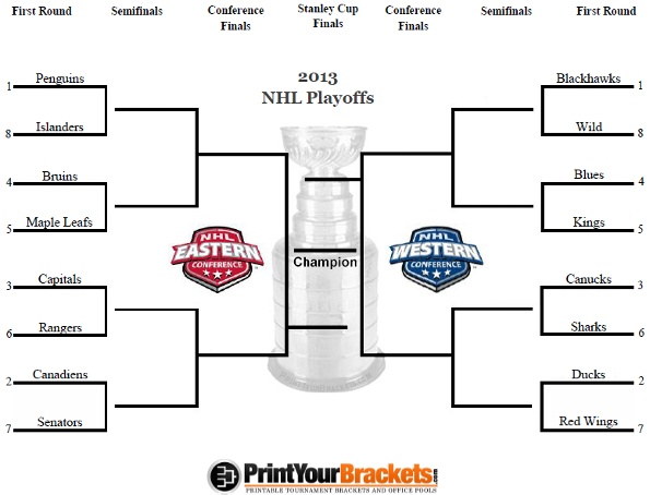 2013 nhl playoff bracket | Printable NHL Playoff Bracket 2013