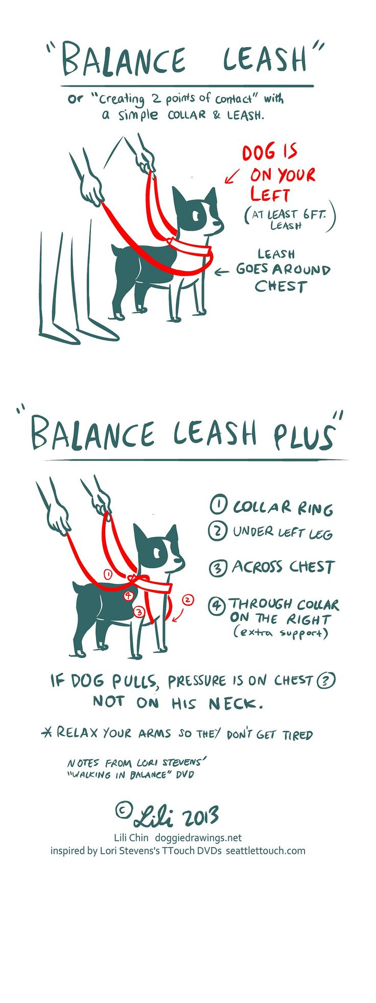 https://flic.kr/p/nXvm8N | Boogie TTOUCH notes: BALANCE LEASH | Copyright 2014 Lili Chin