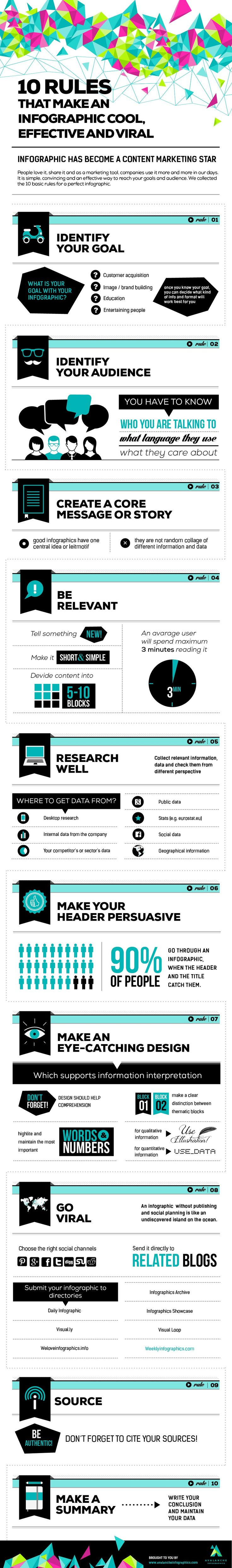 10 rules that make an infographic effective (infographic) via makeuseof.com