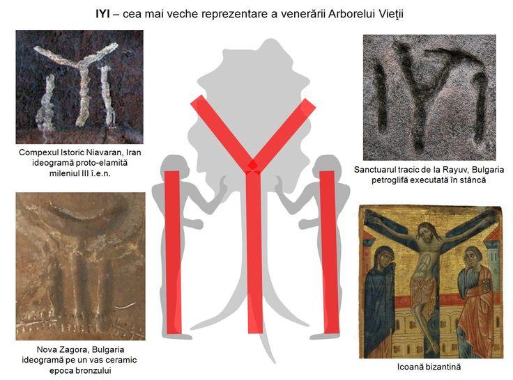 """Orice nouă valorizare a unei Imagini arhetipale încununează şi desăvirseşte pe cele vechi: """"mântuirea"""" revelată prin Cruce nu anulează valorile precreştine ale Arborelui Lumii, simbol prin excelenţă al unei renovatio integrale: dimpotrivă, Crucea vine să încoroneze toate celelalte valenţe şi semnificaţii. (Imagini şi simboluri, Mircea Eliade)"""