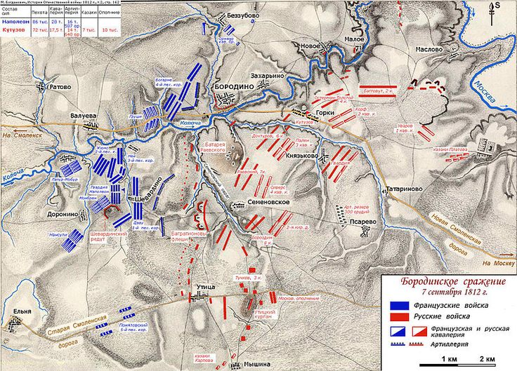 "Map of the troops positions in the morning of September, 7, 1812. Battle of Borodino or Bataille de la Moskowa in french.Original in 1850. Modified by Vissarion in 2007. Source 	Map was drawn on the map from ""Atlas to Alison's History of Europe"", by Alex. Keith Johnston, published by William Blackwood and Sons in 1850"