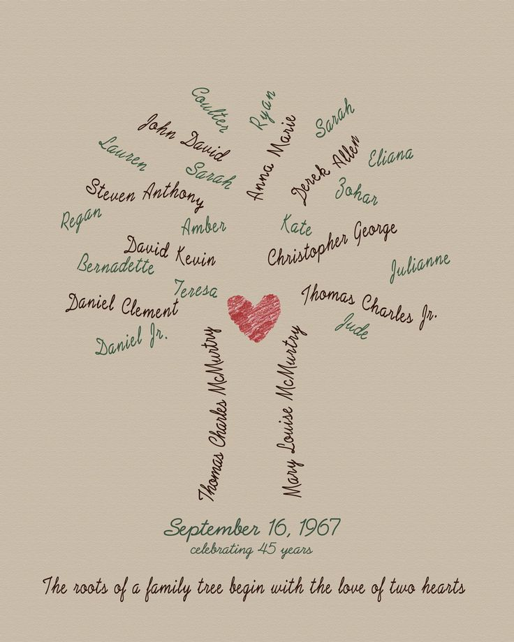 Custom Family Tree Anniversary Gift 11x14 by APinchOfPixieDust, $40.00