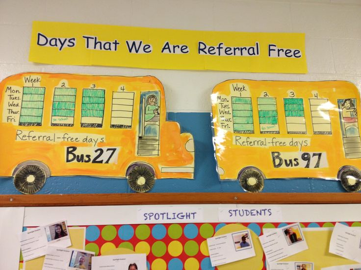 A different theme but I like a reward system to track overall referrals. Positive reward for going a certain number of days without anyone getting a referral.