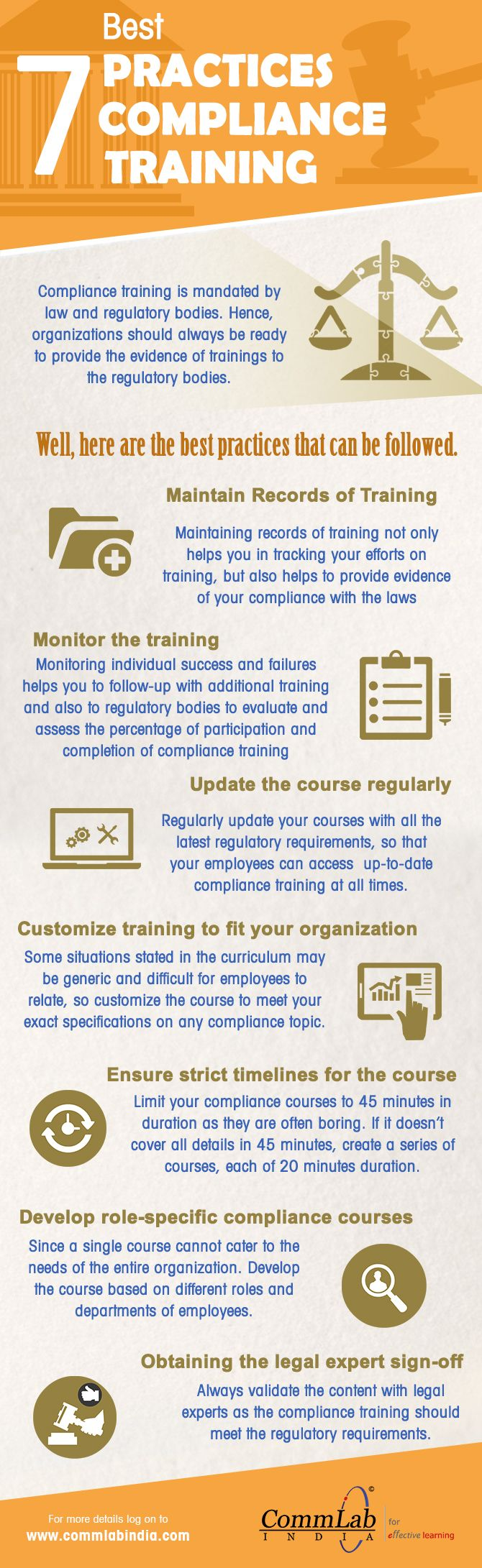 Creating a Good Compliance Training Program [Infographic]