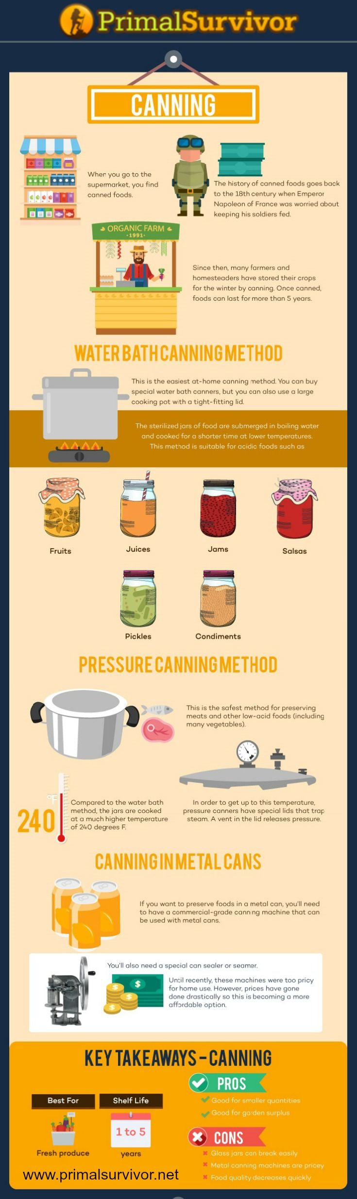 The history of canned foods goes back to the 18th century when Emperor Napoleon of France was worried about keeping his soldiers fed. Since then, many farmers and homesteaders have stored their crops for the winter by canning. Once canned, foods can last for more than 5 years.There are several methods of canning. Water Bath Canning, Pressure Canning, Canning Metal Cans .
