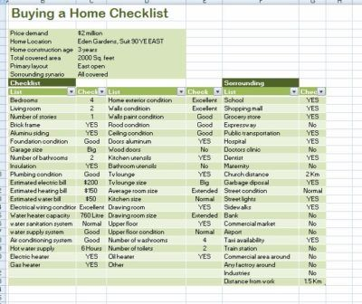 14 best Jokes!\/ Chistes images on Pinterest Jokes, Beautiful and - sample home buying checklist