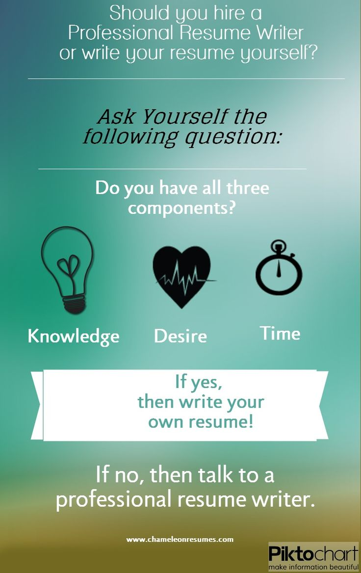 should i hire a professional resume writer or write it myself infographic