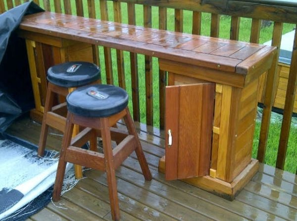 Hot Tub Bar Stools And Steps For The Home In 2018 Pinterest Backyard