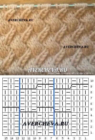 Узор спицами 930 «Плетенка»