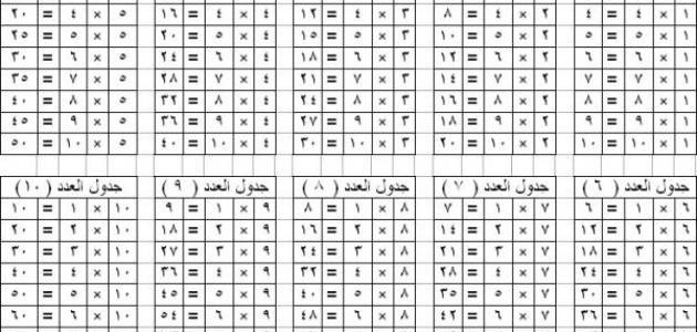 نتيجة بحث الصور عن جدول الضرب Word Search Puzzle Coloring Sheets Words