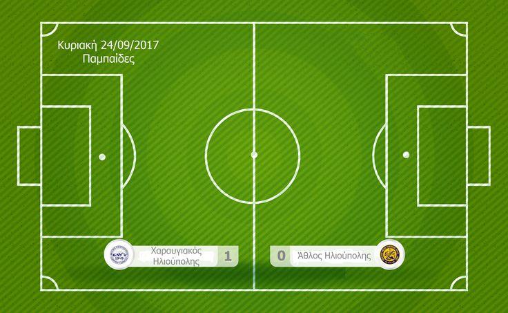 Το τμήμα Παμπαίδων (2006) συνεχίζει τις αγωνιστικές του υποχρεώσεις. Σε φιλικό αγώνα Χαραυγιακός Ηλιούπολης - Άθλος Ηλιούπολης 1-0. Keep Walking! ⚽🚶 #ΑθλοςΗλιουπολης #AthlosIlioupolis #football #soccer #Academy #FootballAcademy #JoinUs #PlayFootball