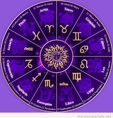 Date Of Birth Astrology