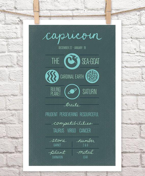 CAPRICORN. Zodiac Print Poster Illustration of Birth by ZodiacZone