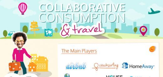 Voyagez collaboratif par Cosmopolit Home