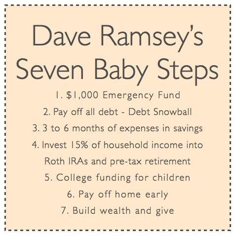 Dave Ramsey's Seven Baby Steps : good reminder!