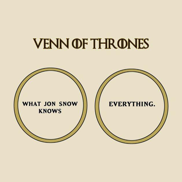 """Venn of Thrones""  #Gameofthrones, #jonsnow, #youknownothing, #funny, #tee, #shirt,"