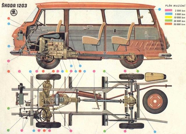mototechna   Škoda 1203