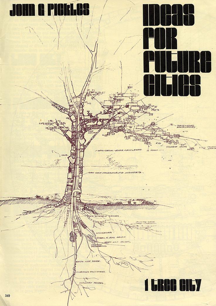 John G. Pickles. Architectural Review v.145 n.867 May 1969: 349